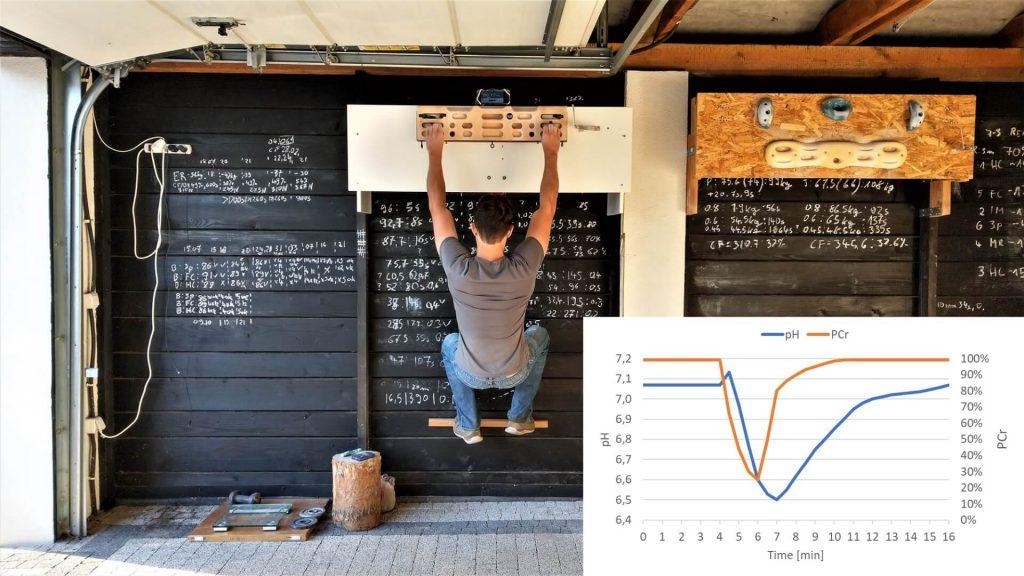 Zlagboard Forearm Endurance Workout hangboard training climbing