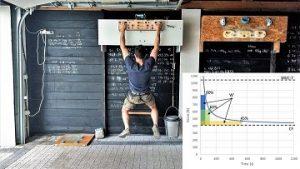 forearm endurance program for climbers